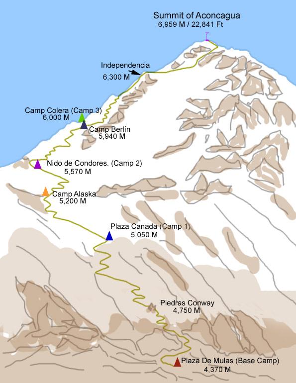 Normal_route_climbing_aconcagua